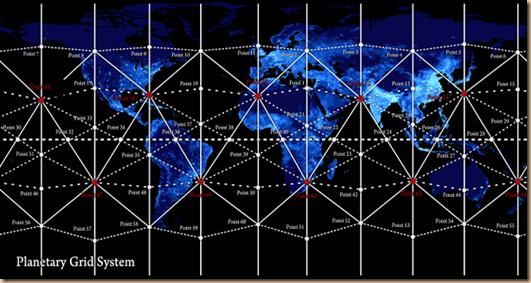 planetary Grid System